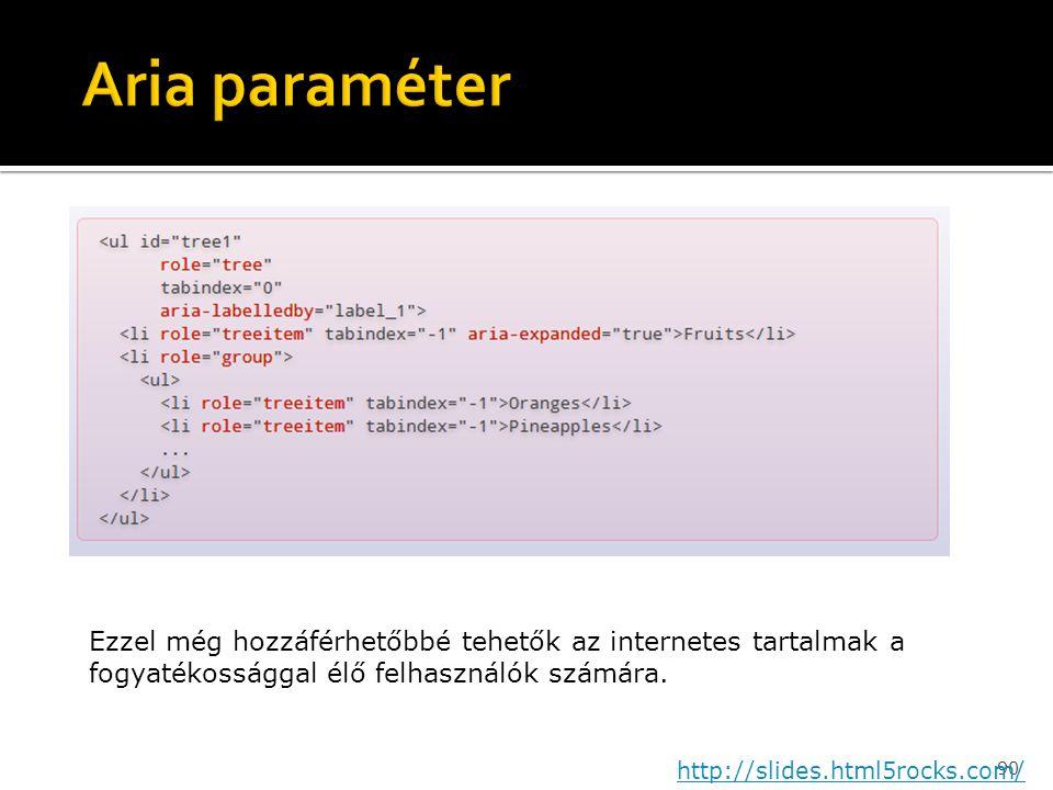 Aria paraméter Ezzel még hozzáférhetőbbé tehetők az internetes tartalmak a fogyatékossággal élő felhasználók számára.