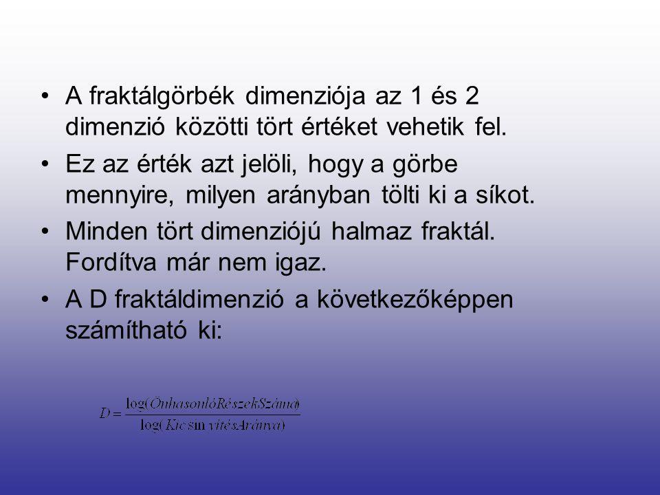 A fraktálgörbék dimenziója az 1 és 2 dimenzió közötti tört értéket vehetik fel.