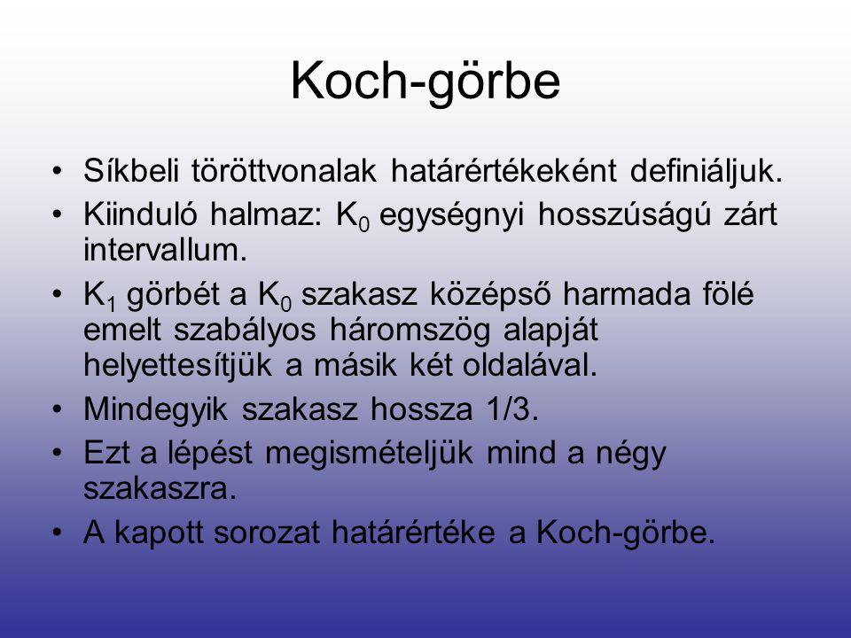 Koch-görbe Síkbeli töröttvonalak határértékeként definiáljuk.