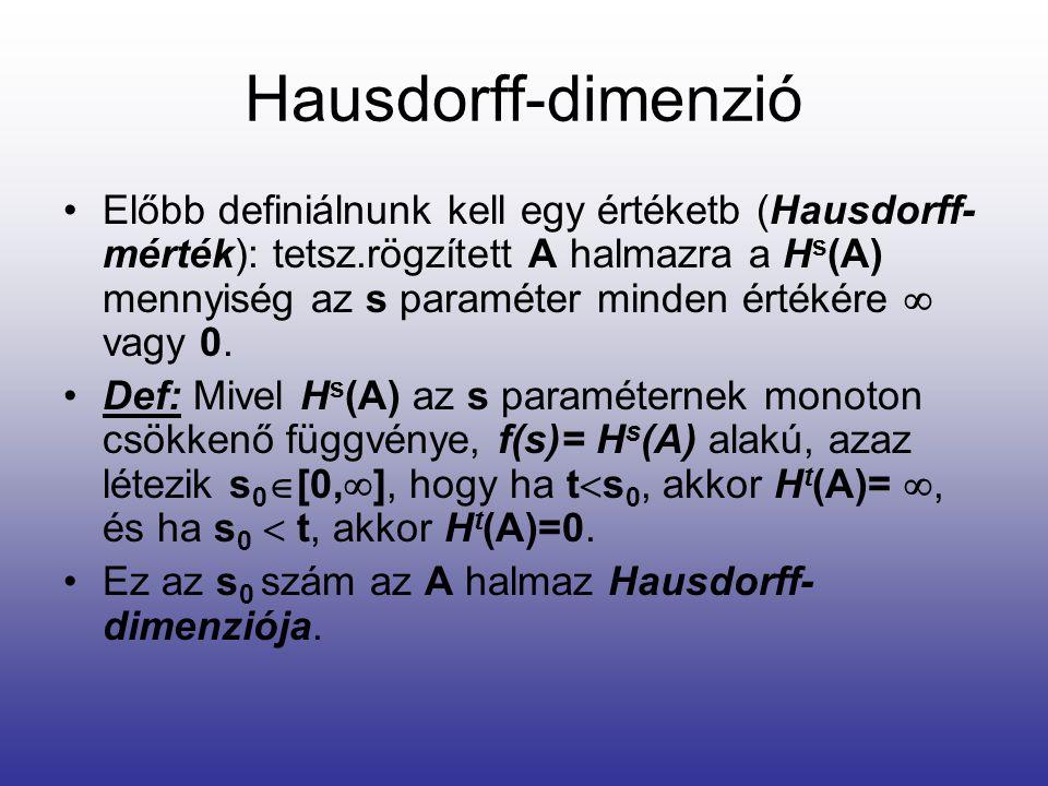 Hausdorff-dimenzió