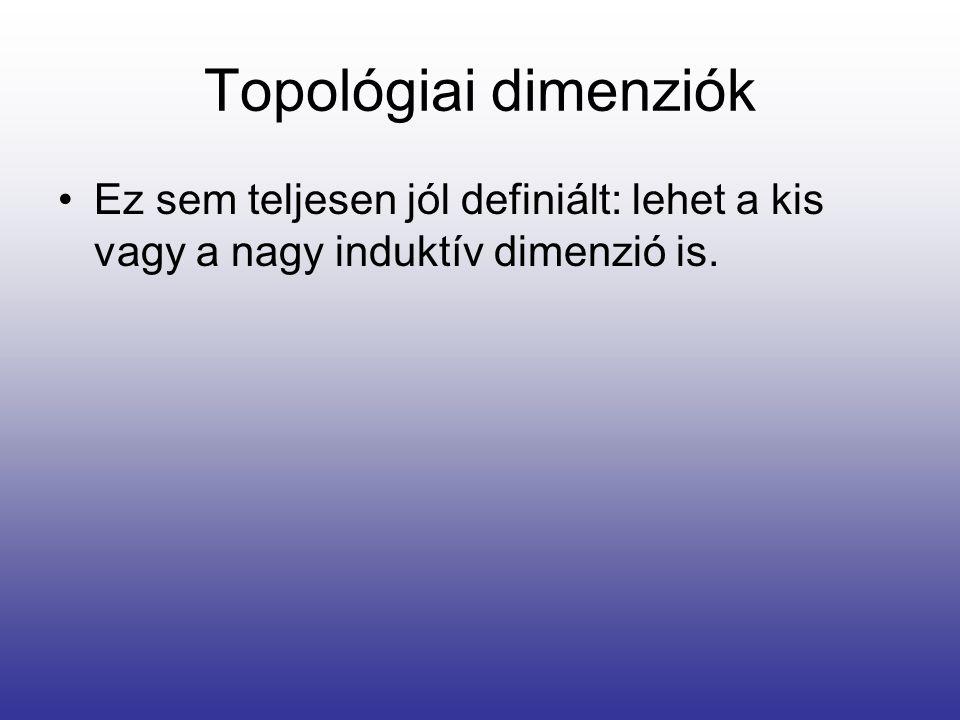 Topológiai dimenziók Ez sem teljesen jól definiált: lehet a kis vagy a nagy induktív dimenzió is.