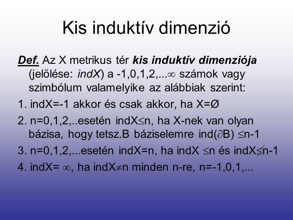 Kis induktív dimenzió