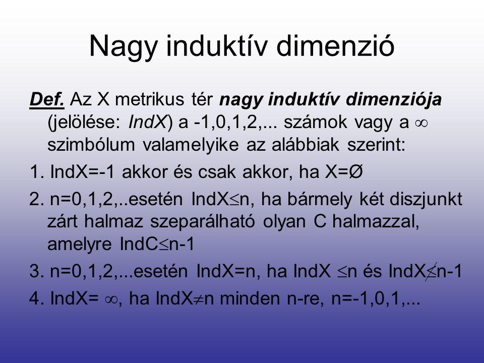 Nagy induktív dimenzió