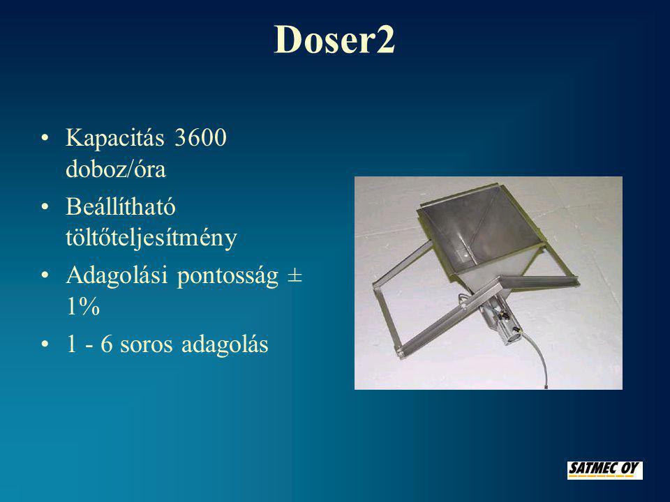 Doser2 Kapacitás 3600 doboz/óra Beállítható töltőteljesítmény