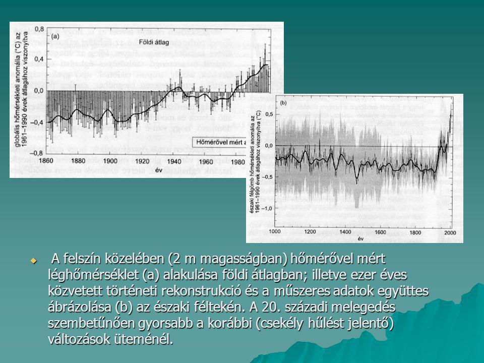 A felszín közelében (2 m magasságban) hőmérővel mért léghőmérséklet (a) alakulása földi átlagban; illetve ezer éves közvetett történeti rekonstrukció és a műszeres adatok együttes ábrázolása (b) az északi féltekén.
