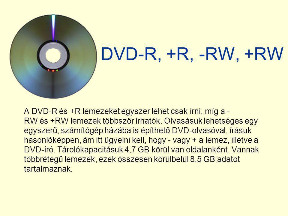 DVD-R, +R, -RW, +RW