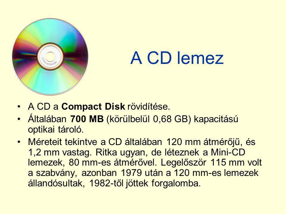 A CD lemez A CD a Compact Disk rövidítése.