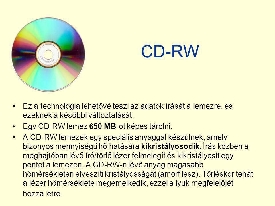 CD-RW Ez a technológia lehetővé teszi az adatok írását a lemezre, és ezeknek a későbbi változtatását.