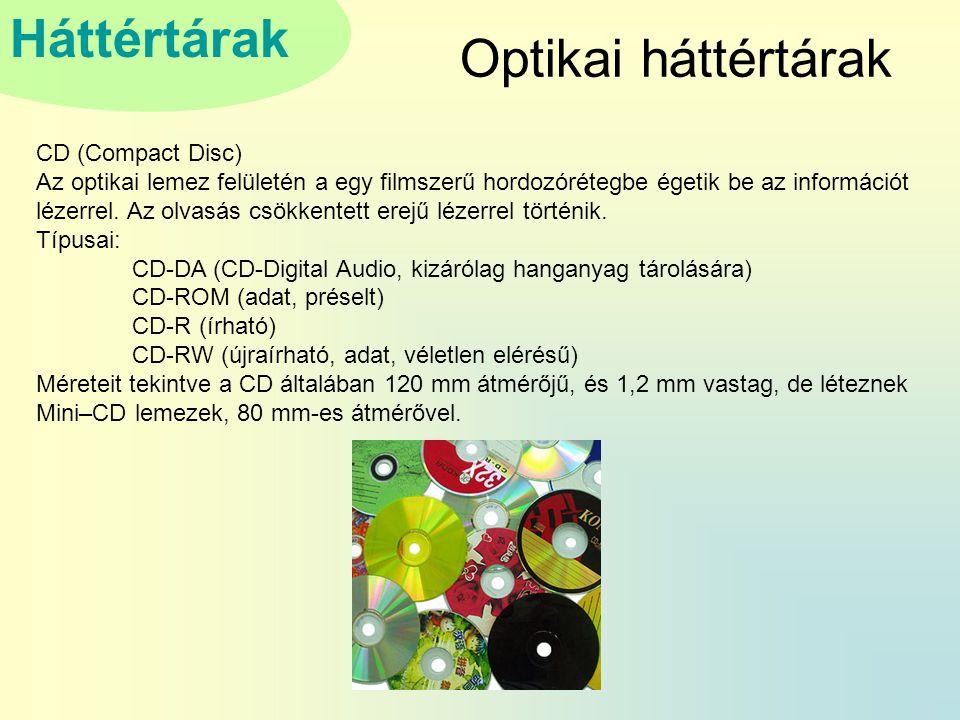 Optikai háttértárak CD (Compact Disc)
