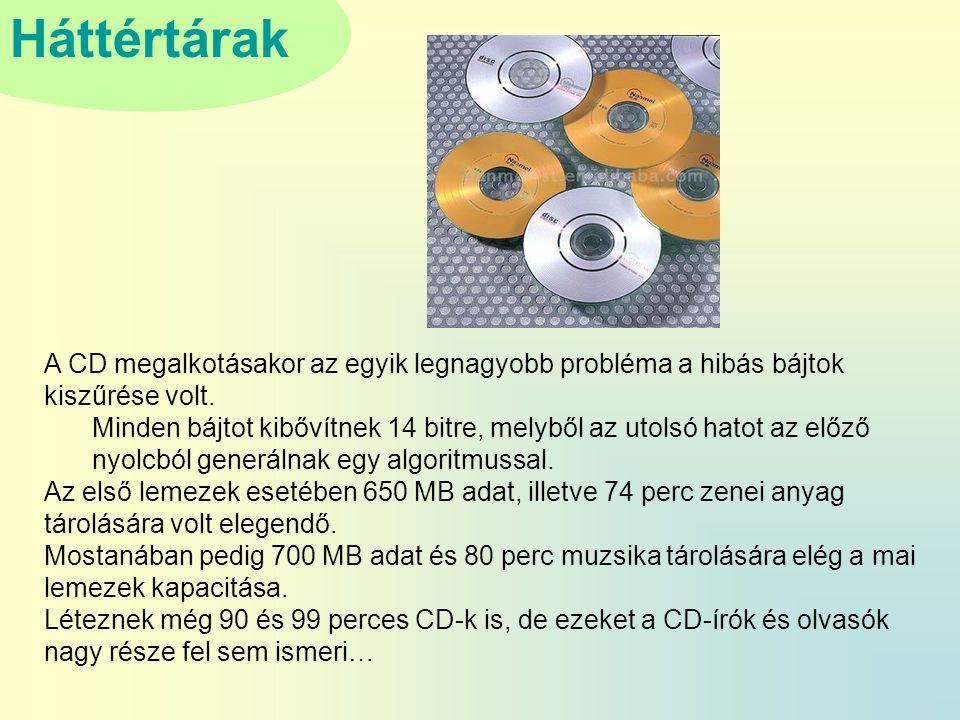 A CD megalkotásakor az egyik legnagyobb probléma a hibás bájtok kiszűrése volt.