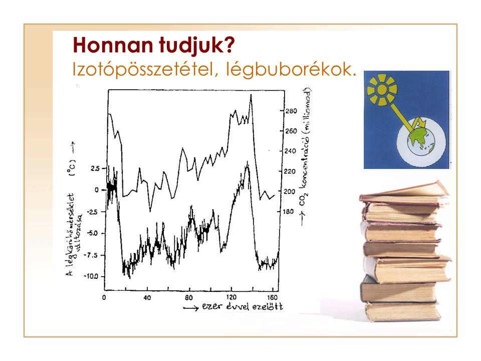 Honnan tudjuk Izotópösszetétel, légbuborékok.