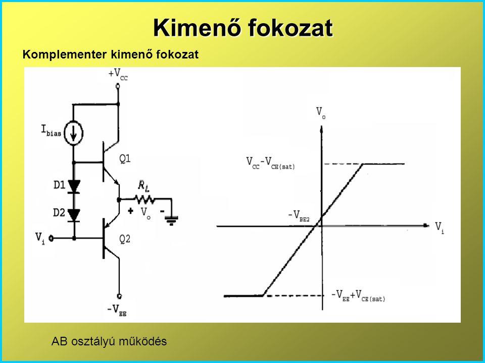 Kimenő fokozat Komplementer kimenő fokozat Transzfer karakterisztika