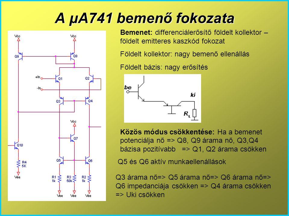 A μA741 bemenő fokozata Bemenet: differenciálerősítő földelt kollektor – földelt emitteres kaszkód fokozat.