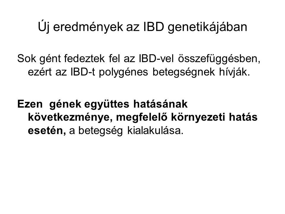 Új eredmények az IBD genetikájában
