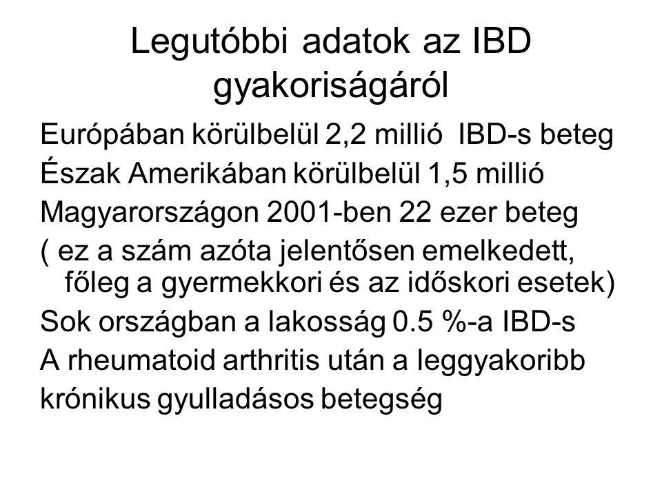 Legutóbbi adatok az IBD gyakoriságáról