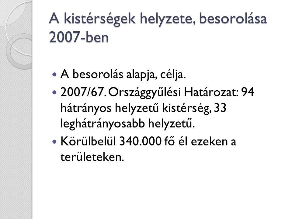 A kistérségek helyzete, besorolása 2007-ben