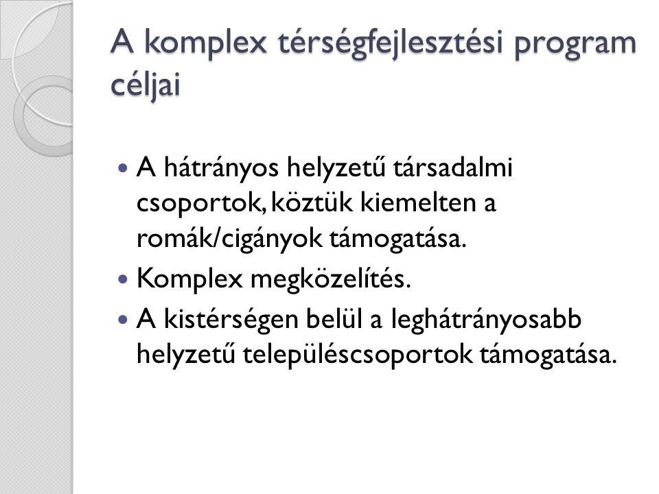 A komplex térségfejlesztési program céljai