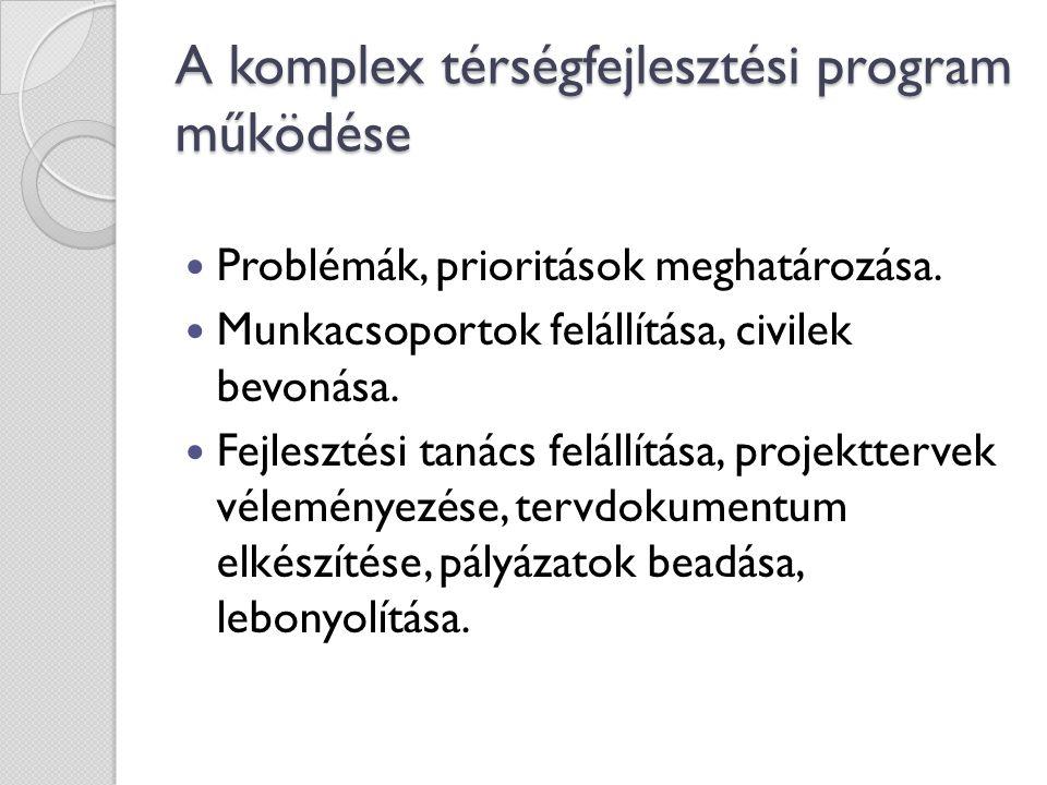 A komplex térségfejlesztési program működése