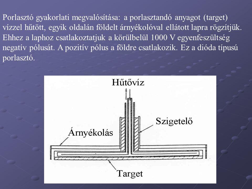 Porlasztó gyakorlati megvalósítása: a porlasztandó anyagot (target) vízzel hűtött, egyik oldalán földelt árnyékolóval ellátott lapra rögzítjük.
