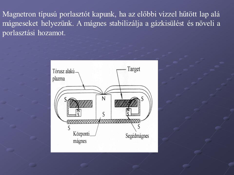 Magnetron típusú porlasztót kapunk, ha az előbbi vízzel hűtött lap alá mágneseket helyezünk.