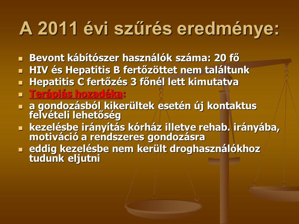 A 2011 évi szűrés eredménye: