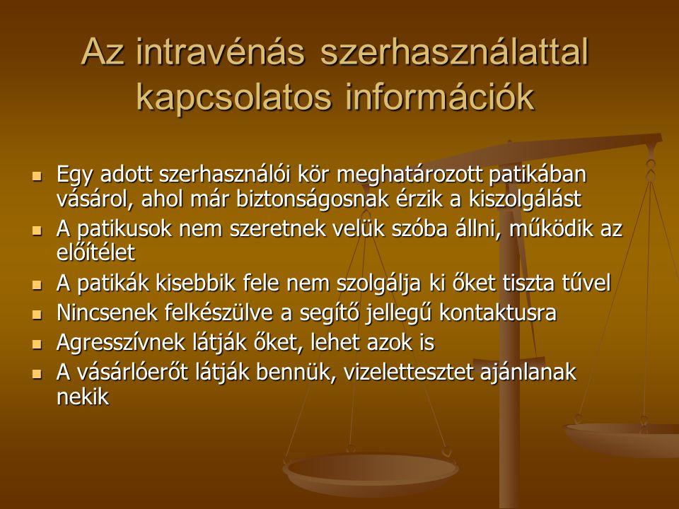 Az intravénás szerhasználattal kapcsolatos információk