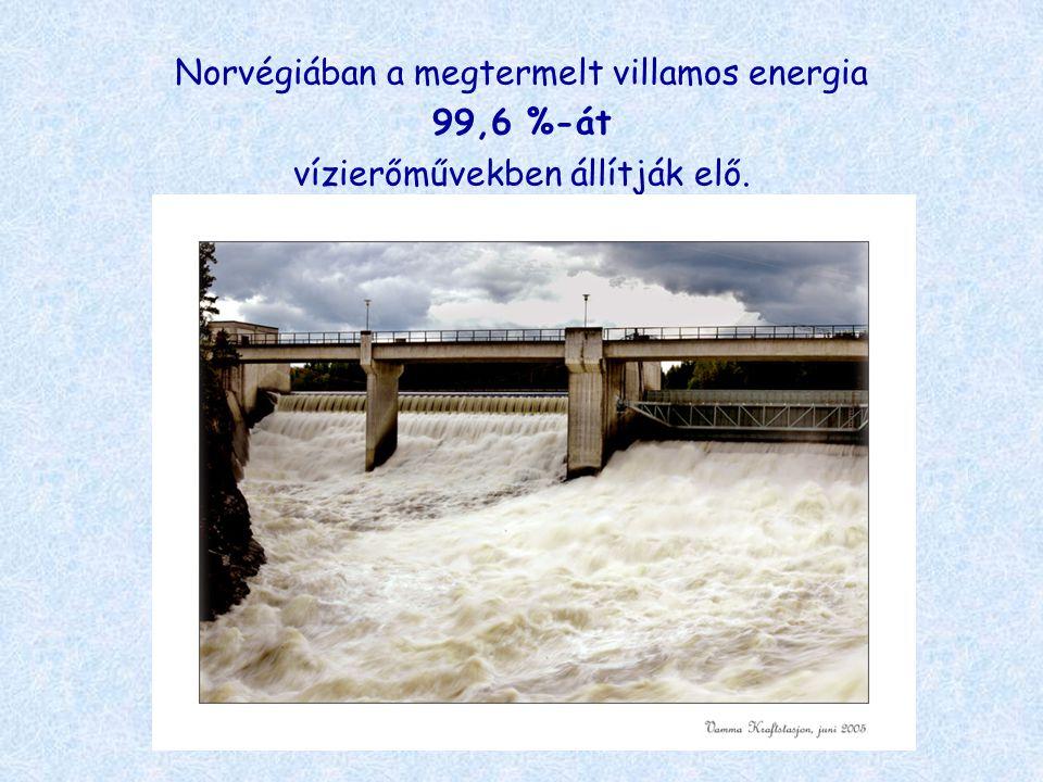 Norvégiában a megtermelt villamos energia 99,6 %-át