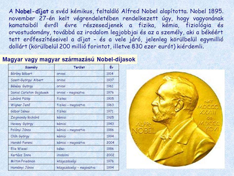 Magyar vagy magyar származású Nobel-díjasok