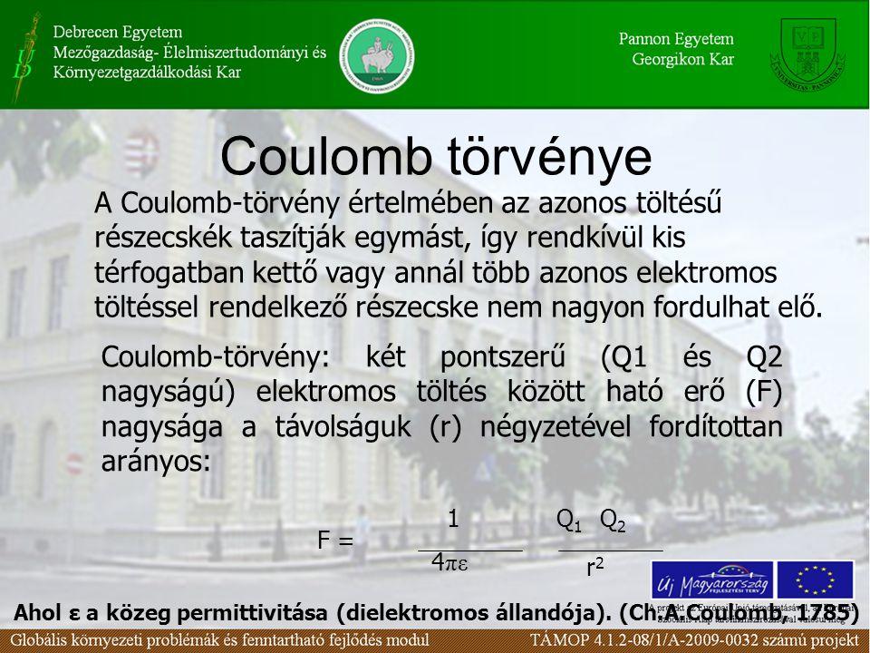 Coulomb törvénye