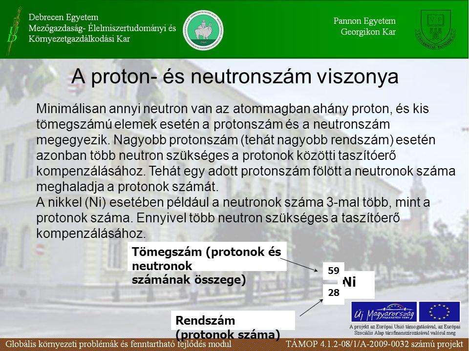 A proton- és neutronszám viszonya
