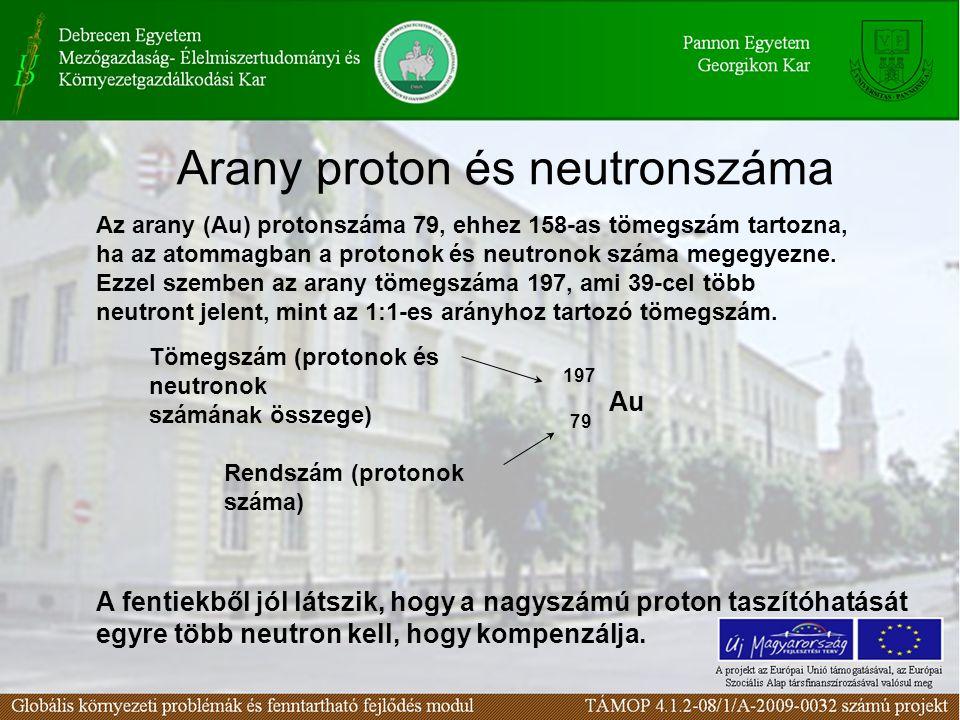 Arany proton és neutronszáma