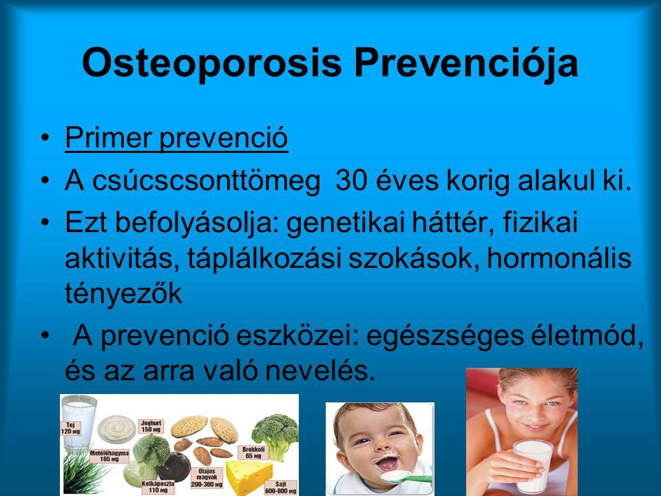 Osteoporosis Prevenciója