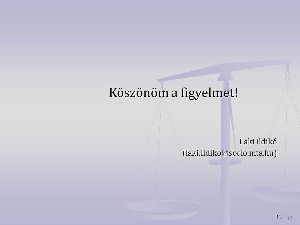 Köszönöm a figyelmet! Laki Ildikó (laki.ildiko@socio.mta.hu) 15 15 15
