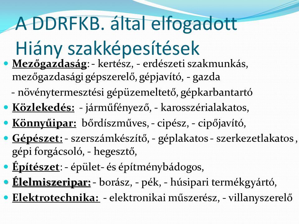A DDRFKB. által elfogadott Hiány szakképesítések