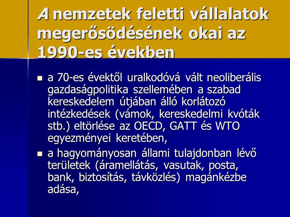 A nemzetek feletti vállalatok megerősödésének okai az 1990-es években