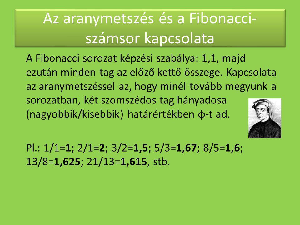 Az aranymetszés és a Fibonacci-számsor kapcsolata