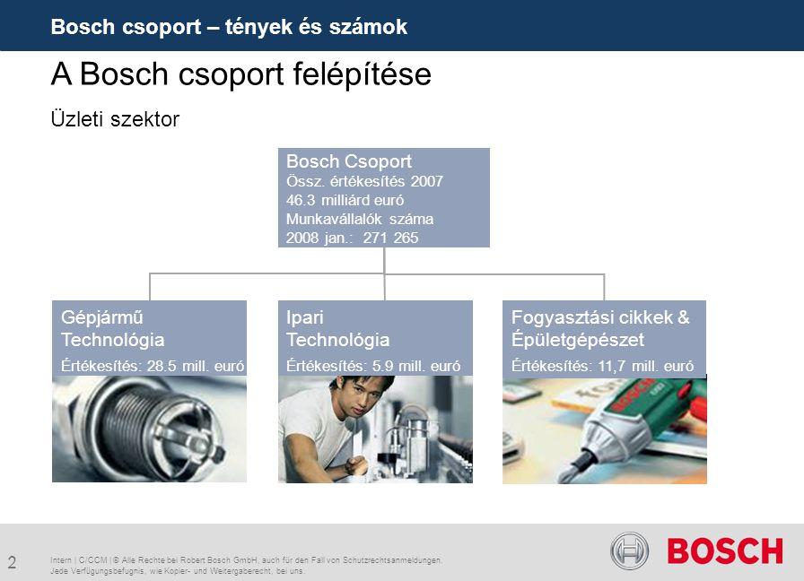 A Bosch csoport felépítése