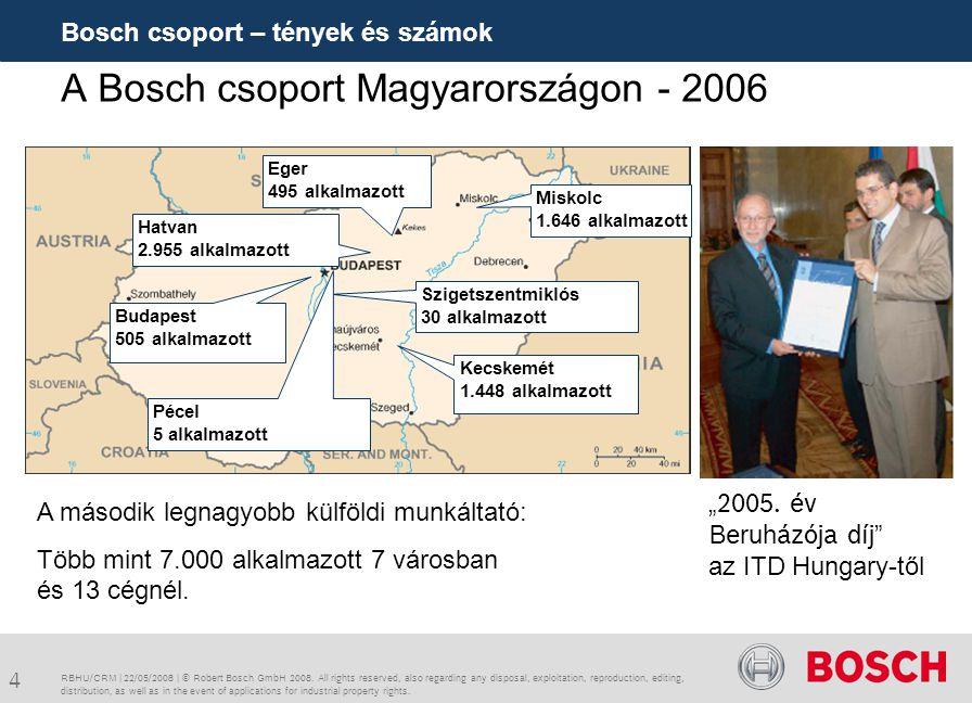A Bosch csoport Magyarországon - 2006