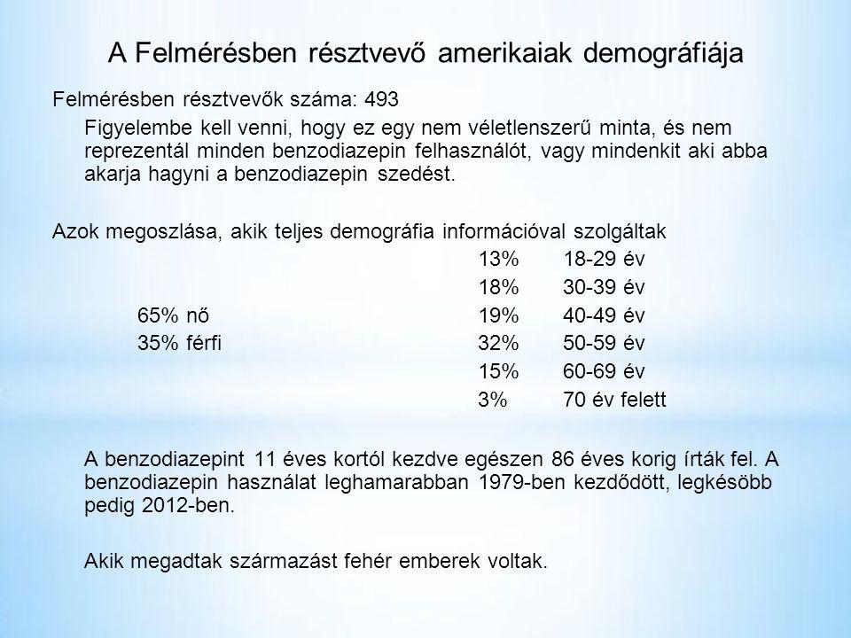 A Felmérésben résztvevő amerikaiak demográfiája