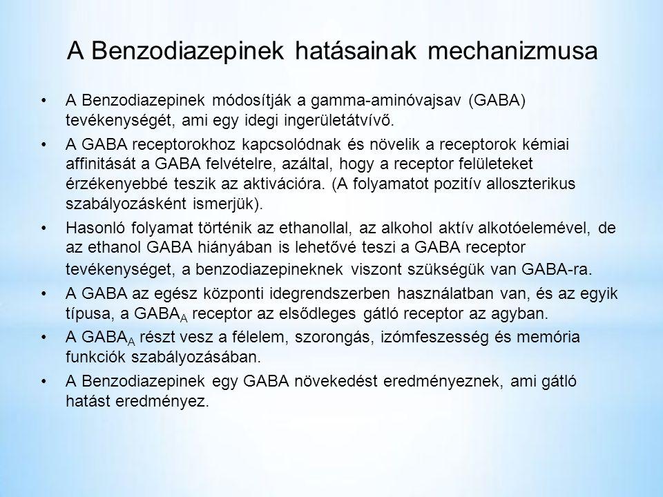 A Benzodiazepinek hatásainak mechanizmusa