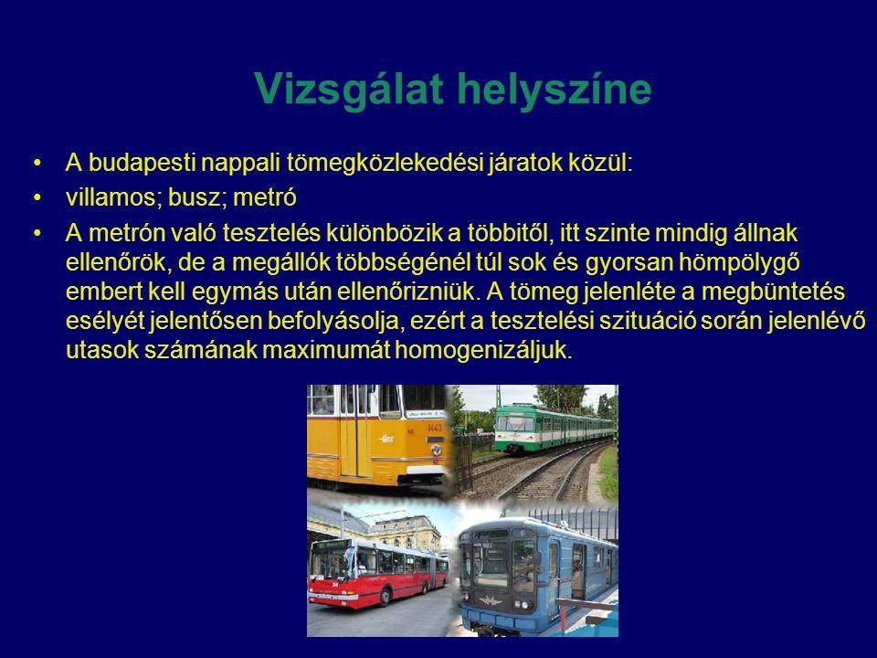 Vizsgálat helyszíne A budapesti nappali tömegközlekedési járatok közül: villamos; busz; metró.
