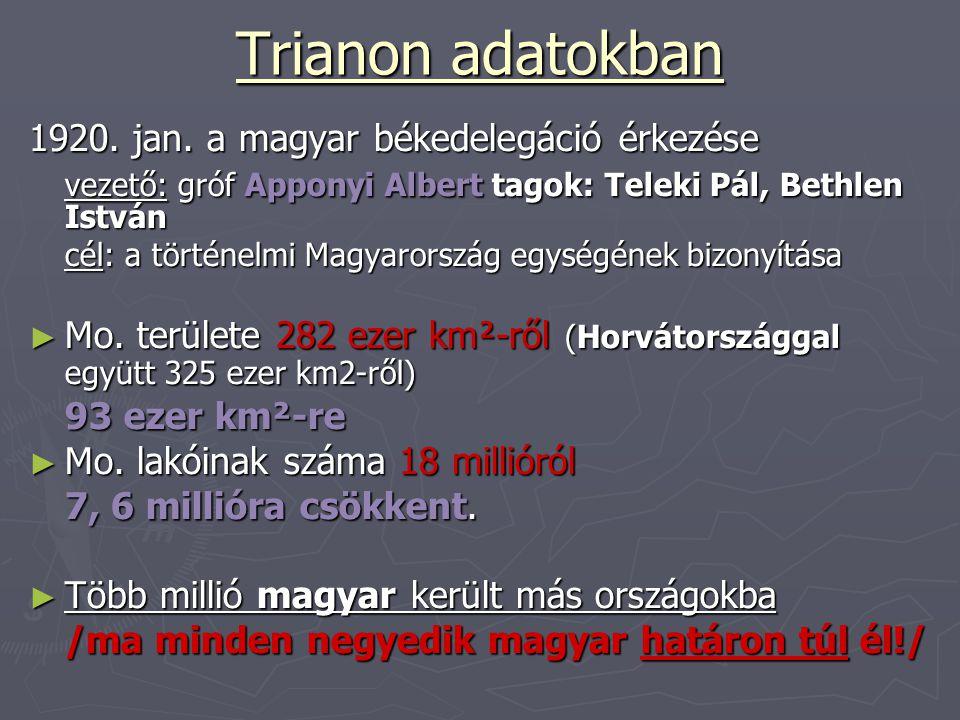 Trianon adatokban 1920. jan. a magyar békedelegáció érkezése