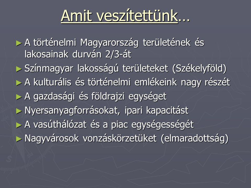 Amit veszítettünk… A történelmi Magyarország területének és lakosainak durván 2/3-át. Színmagyar lakosságú területeket (Székelyföld)