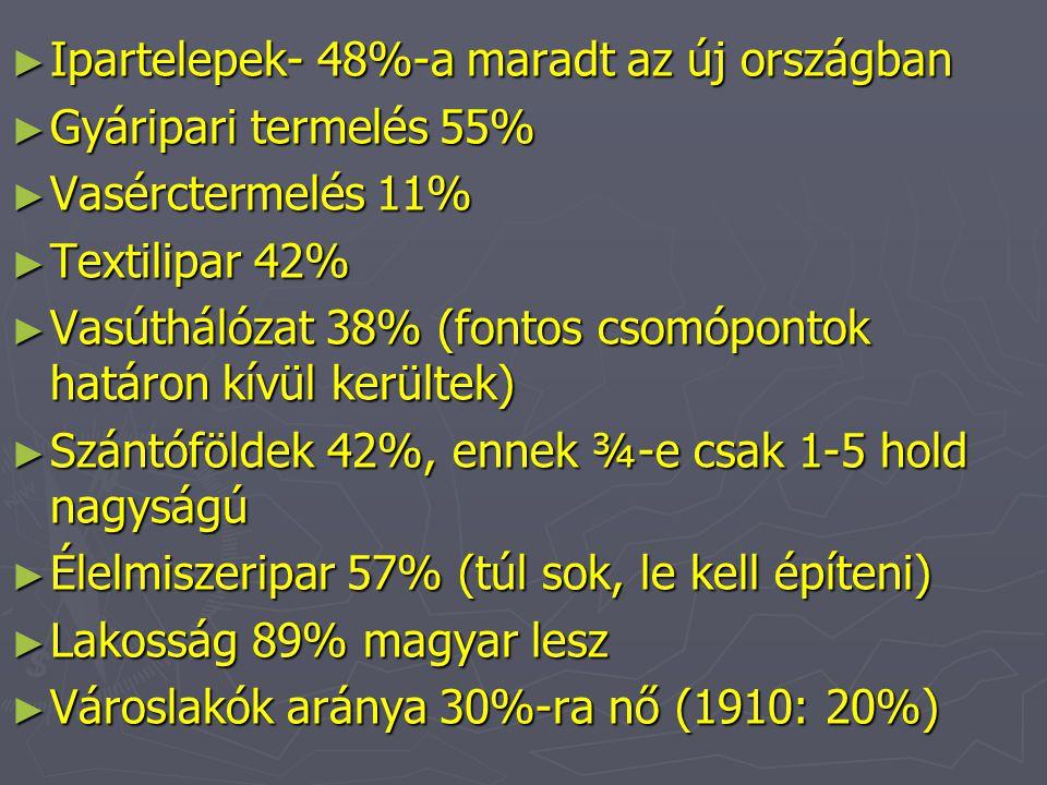 Ipartelepek- 48%-a maradt az új országban