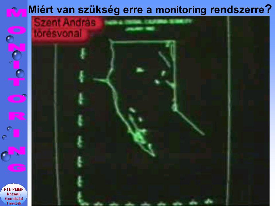 Miért van szükség erre a monitoring rendszerre