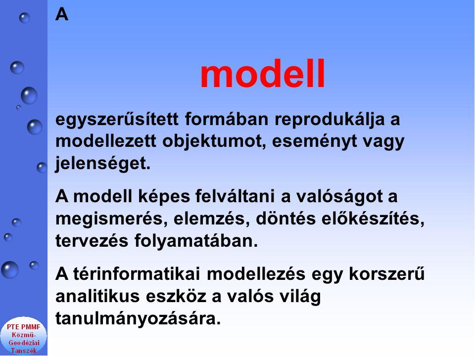 A modell. egyszerűsített formában reprodukálja a modellezett objektumot, eseményt vagy jelenséget.