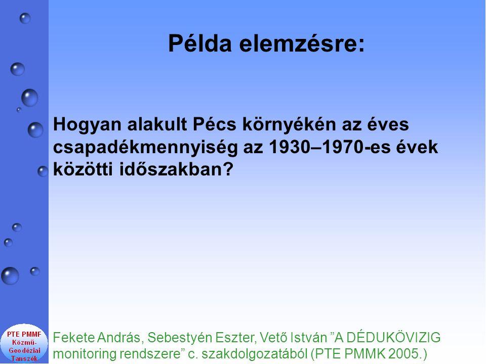 Példa elemzésre: Hogyan alakult Pécs környékén az éves csapadékmennyiség az 1930–1970-es évek közötti időszakban