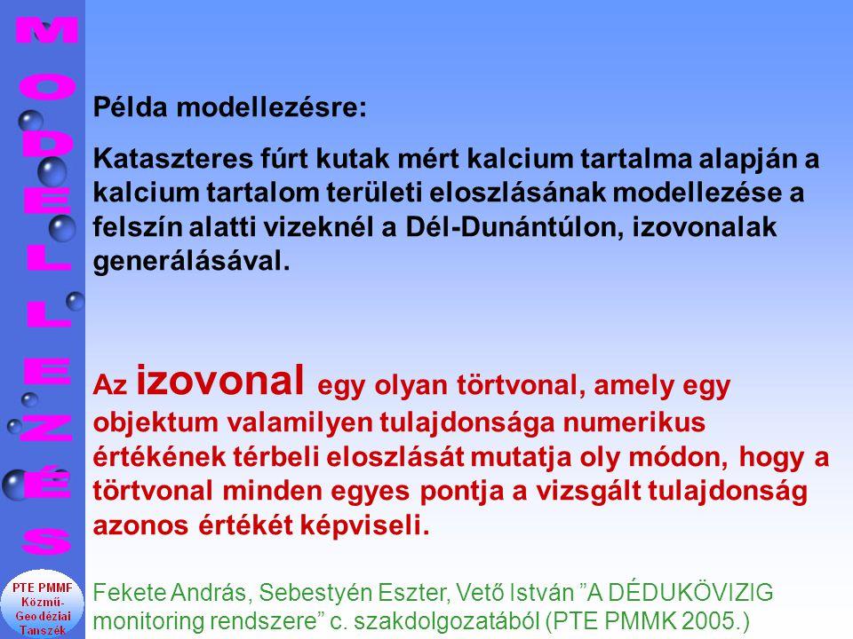 MODELLEZÉS Példa modellezésre: