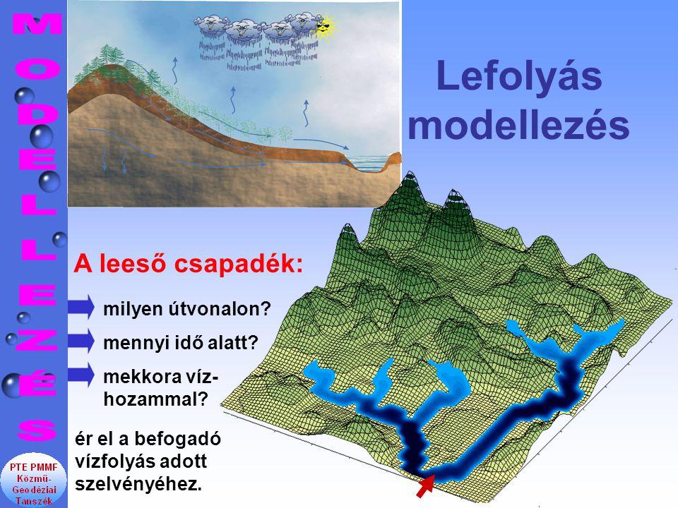Lefolyás modellezés MODELLEZÉS A leeső csapadék: milyen útvonalon