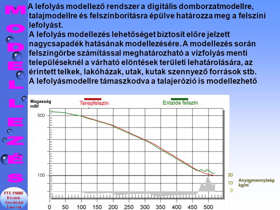 A lefolyás modellező rendszer a digitális domborzatmodellre, talajmodellre és felszínborításra épülve határozza meg a felszíni lefolyást. A lefolyás modellezés lehetőséget biztosít előre jelzett nagycsapadék hatásának modellezésére. A modellezés során felszíngörbe számítással meghatározható a vízfolyás menti településeknél a várható elöntések területi lehatárolására, az érintett telkek, lakóházak, utak, kutak szennyező források stb. A lefolyásmodellre támaszkodva a talajerózió is modellezhető